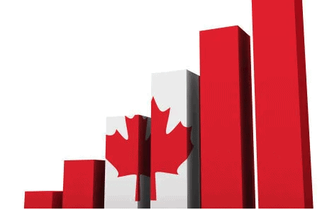 Canada's economy grew 0.7% in January